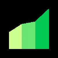 Financial Analyst in Japan